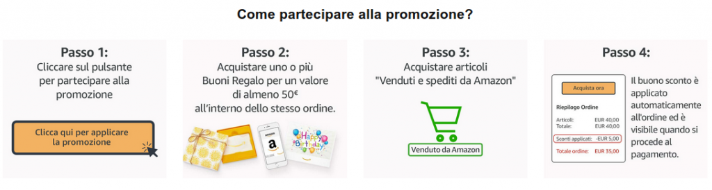 Riepilogo Promo Buono Amazon con i buoni regalo