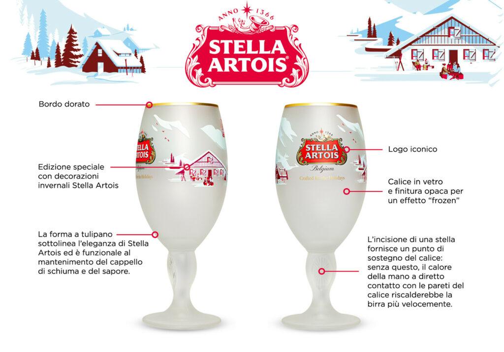 I calici Stella Artois limited edition spiegati in dettaglio