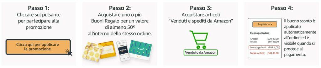 Istruzioni per riscattare lo sconto di 4 euro acquistando almeno 50 euro di buono Amazon